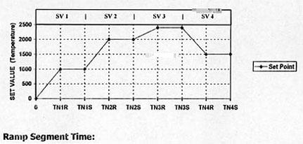 Groovy Geil Kiln Controller Wiring Diagram Online Wiring Diagram Wiring Database Rimengelartorg